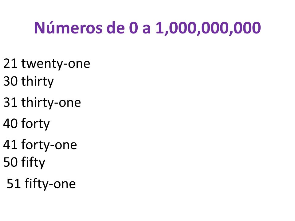 Números de 0 a 1,000,000,000 21 twenty-one 30 thirty 31 thirty-one 40 forty 41 forty-one 50 fifty 51 fifty-one