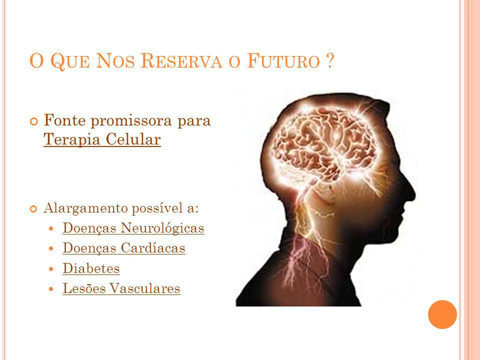 O Que Nos Reserva o Futuro