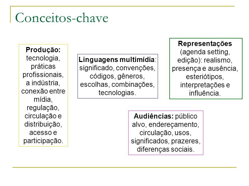 Conceitos-chave Representações (agenda setting, edição): realismo,