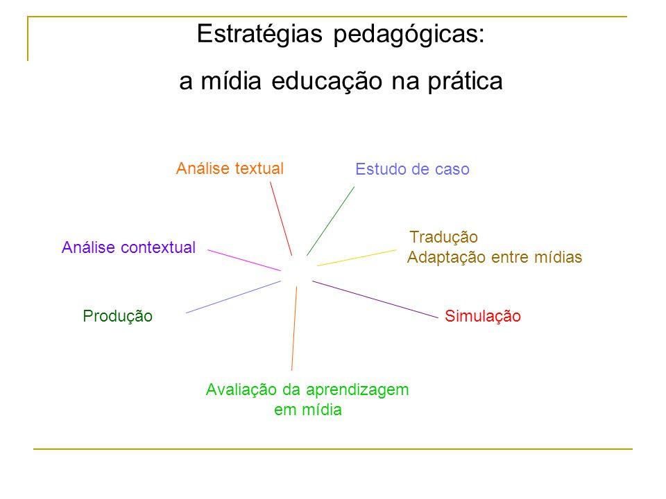 Estratégias pedagógicas: a mídia educação na prática