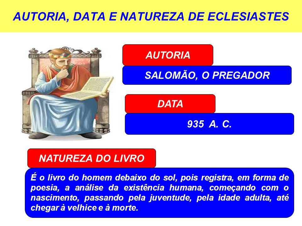 AUTORIA, DATA E NATUREZA DE ECLESIASTES