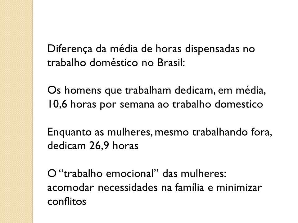 Diferença da média de horas dispensadas no trabalho doméstico no Brasil: