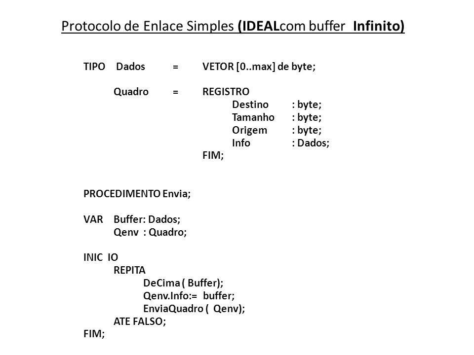 Protocolo de Enlace Simples (IDEALcom buffer Infinito)
