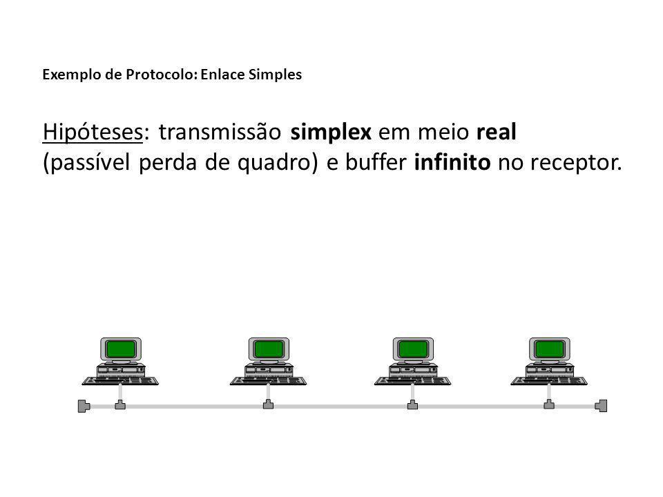 Hipóteses: transmissão simplex em meio real