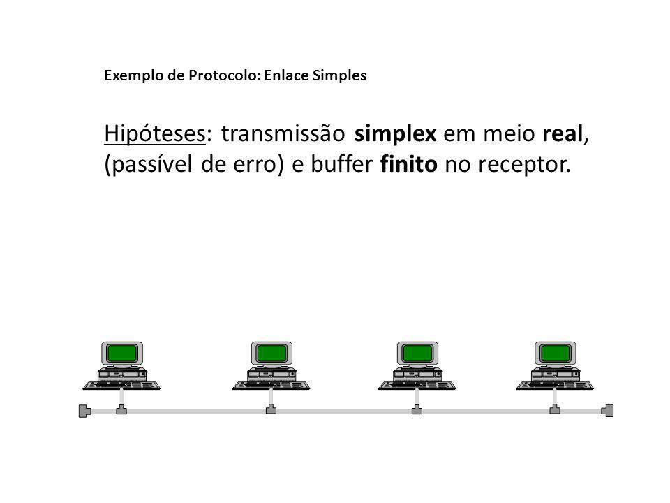 Hipóteses: transmissão simplex em meio real,