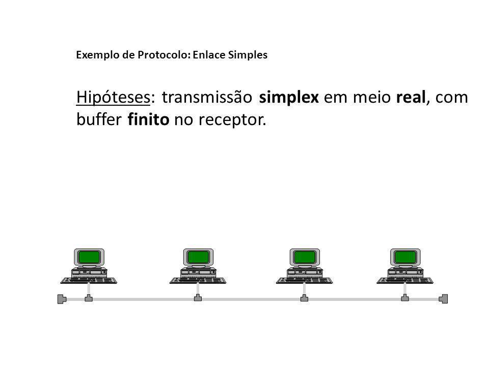 Hipóteses: transmissão simplex em meio real, com