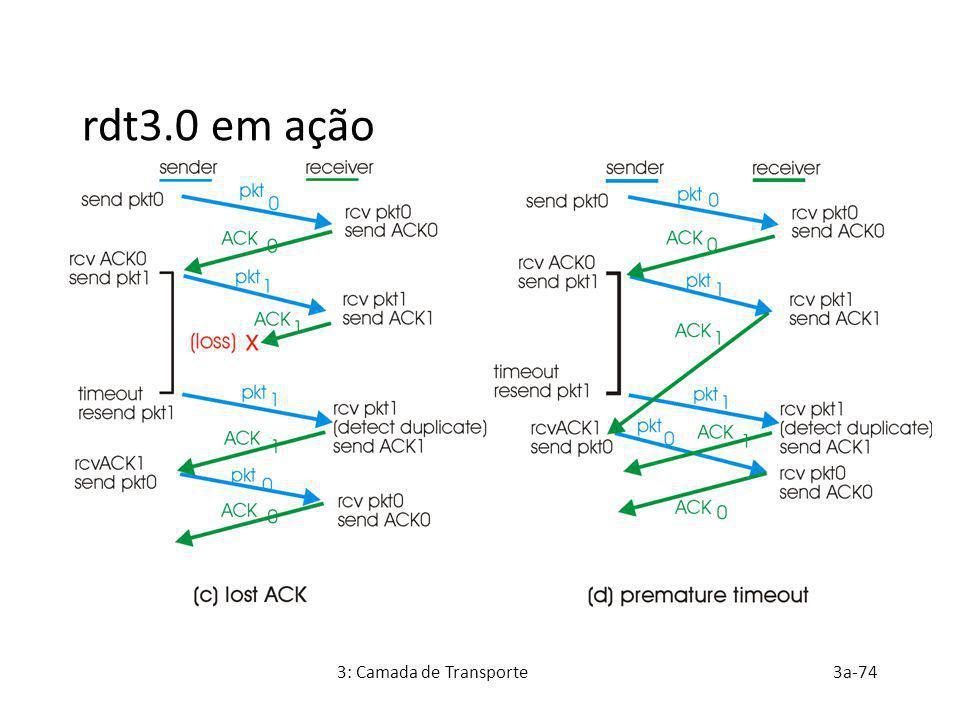 rdt3.0 em ação 3: Camada de Transporte 3a-74