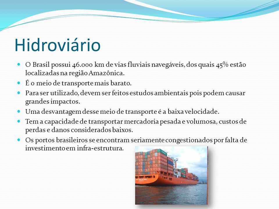 Hidroviário O Brasil possui 46.000 km de vias fluviais navegáveis, dos quais 45% estão localizadas na região Amazônica.