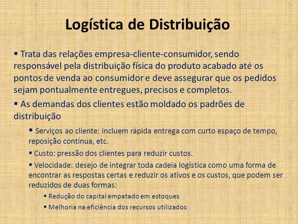 Logística de Distribuição