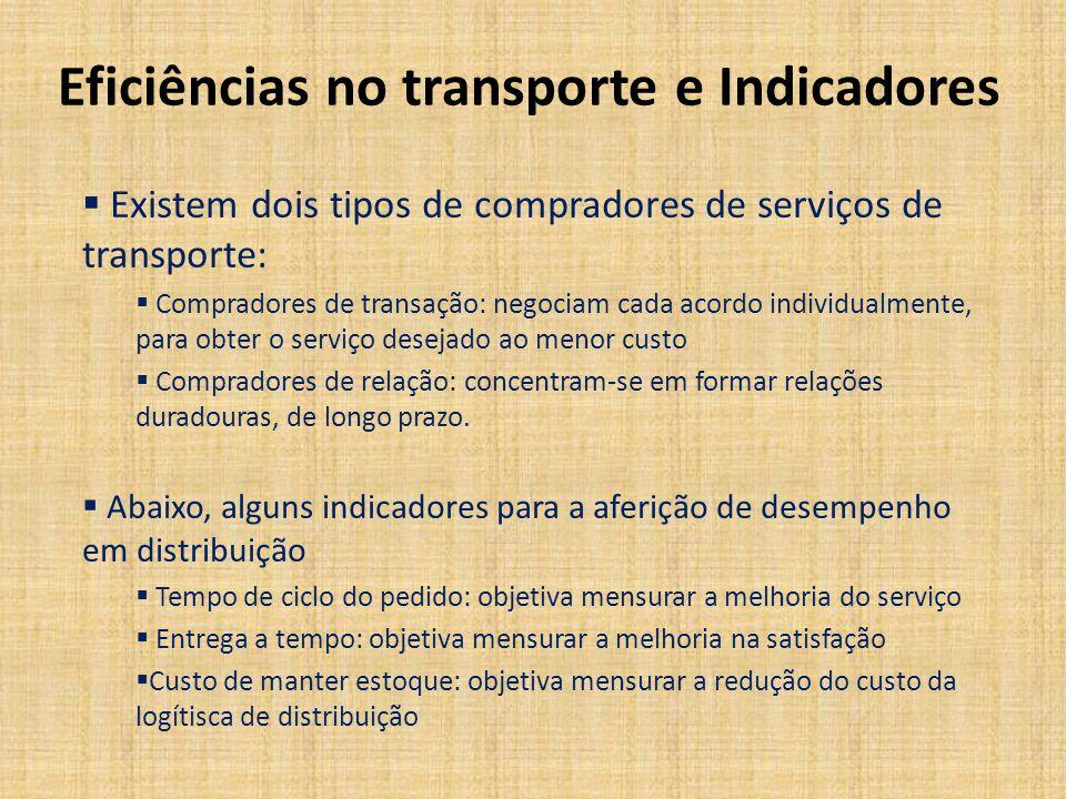 Eficiências no transporte e Indicadores