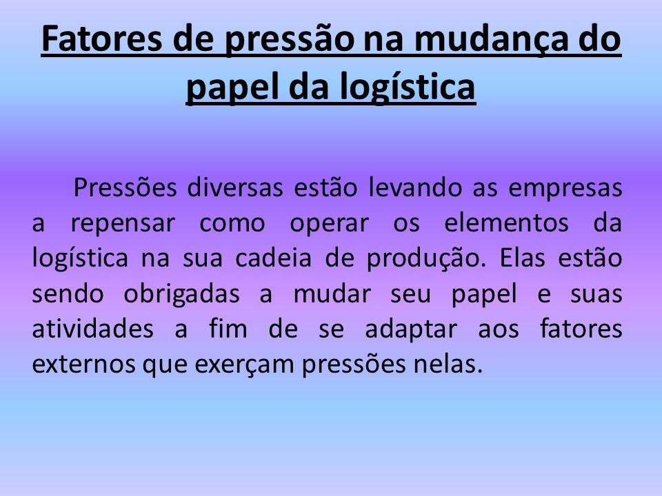 Fatores de pressão na mudança do papel da logística