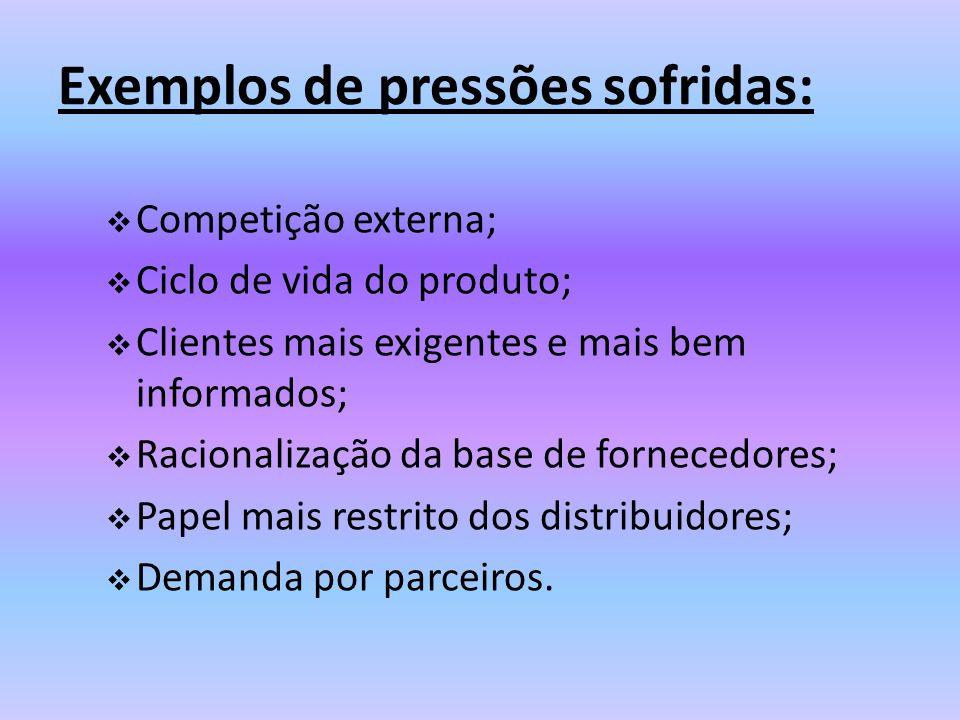 Exemplos de pressões sofridas: