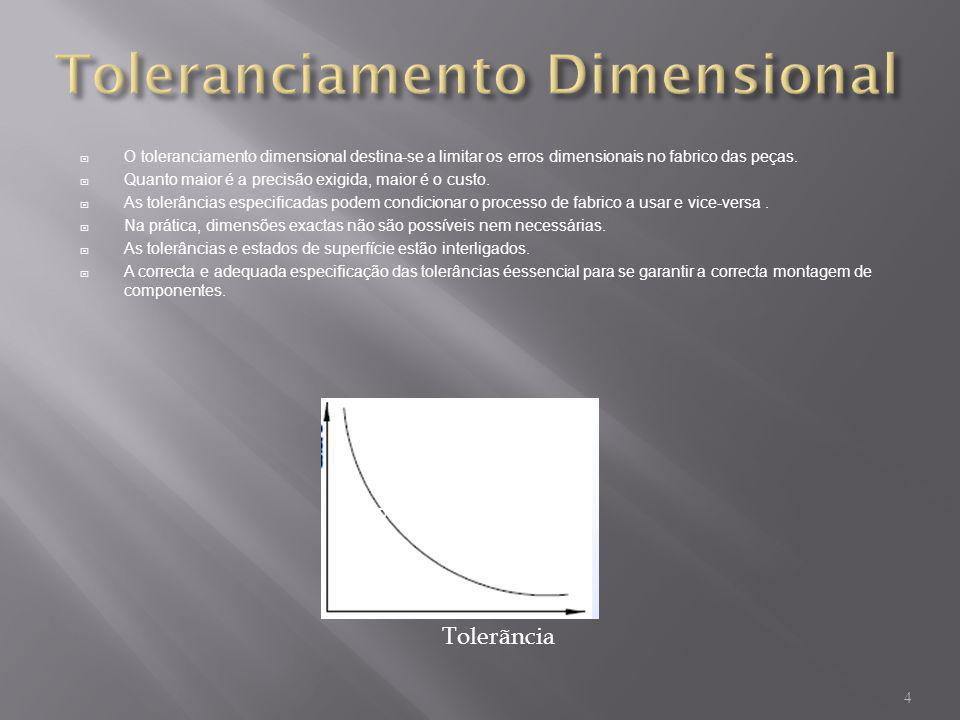 Toleranciamento Dimensional