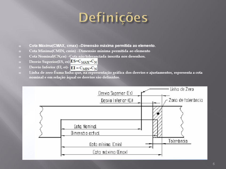 Definições Cota Máxima(CMAX, cmax) –Dimensão máxima permitida ao elemento. Cota Mínima(CMIN, cmin) –Dimensão mínima permitida ao elemento.