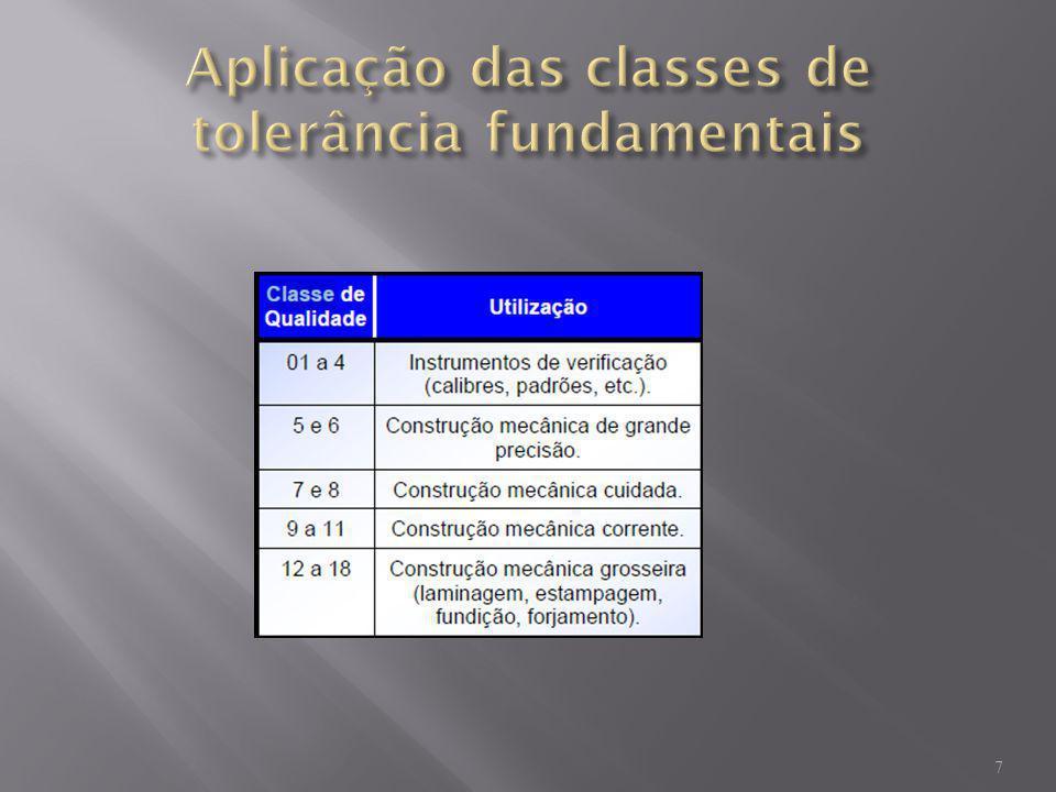 Aplicação das classes de tolerância fundamentais