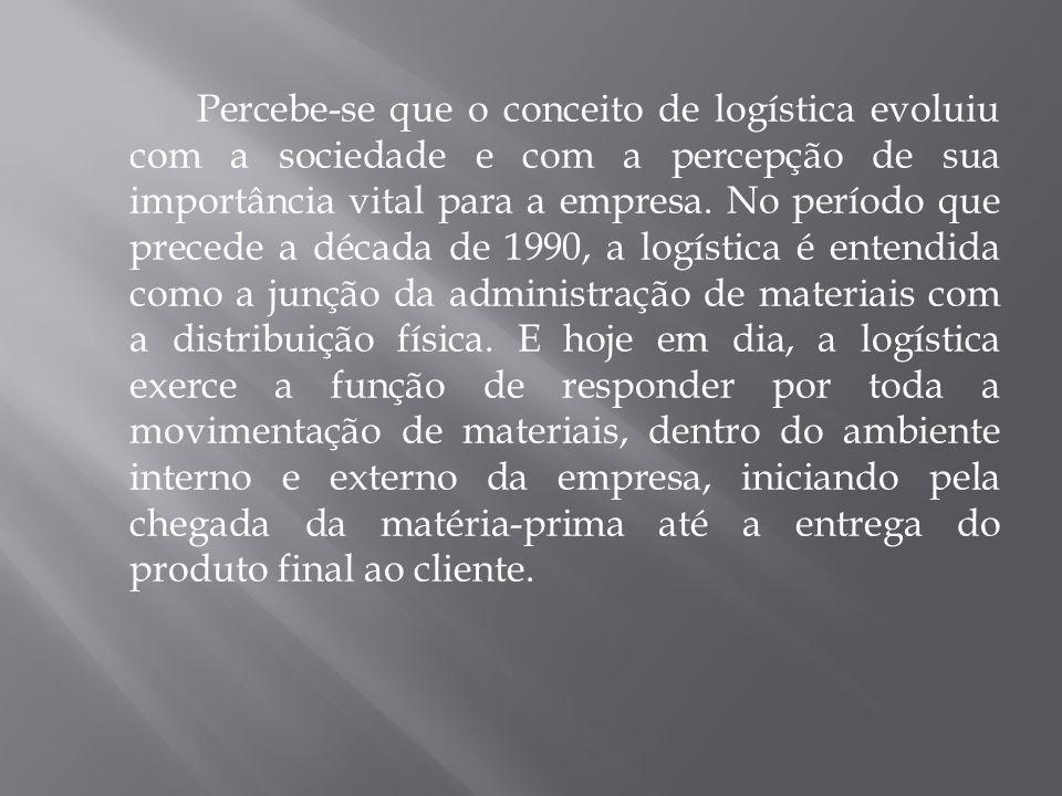 Percebe-se que o conceito de logística evoluiu com a sociedade e com a percepção de sua importância vital para a empresa.
