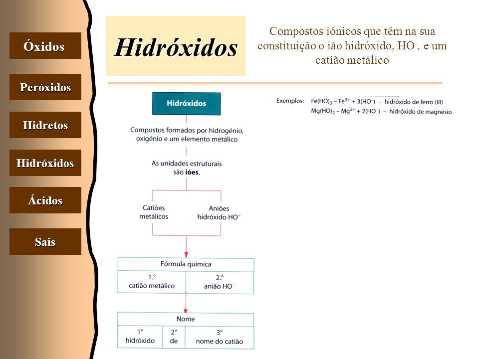 Hidróxidos Compostos iónicos que têm na sua constituição o ião hidróxido, HO-, e um catião metálico.