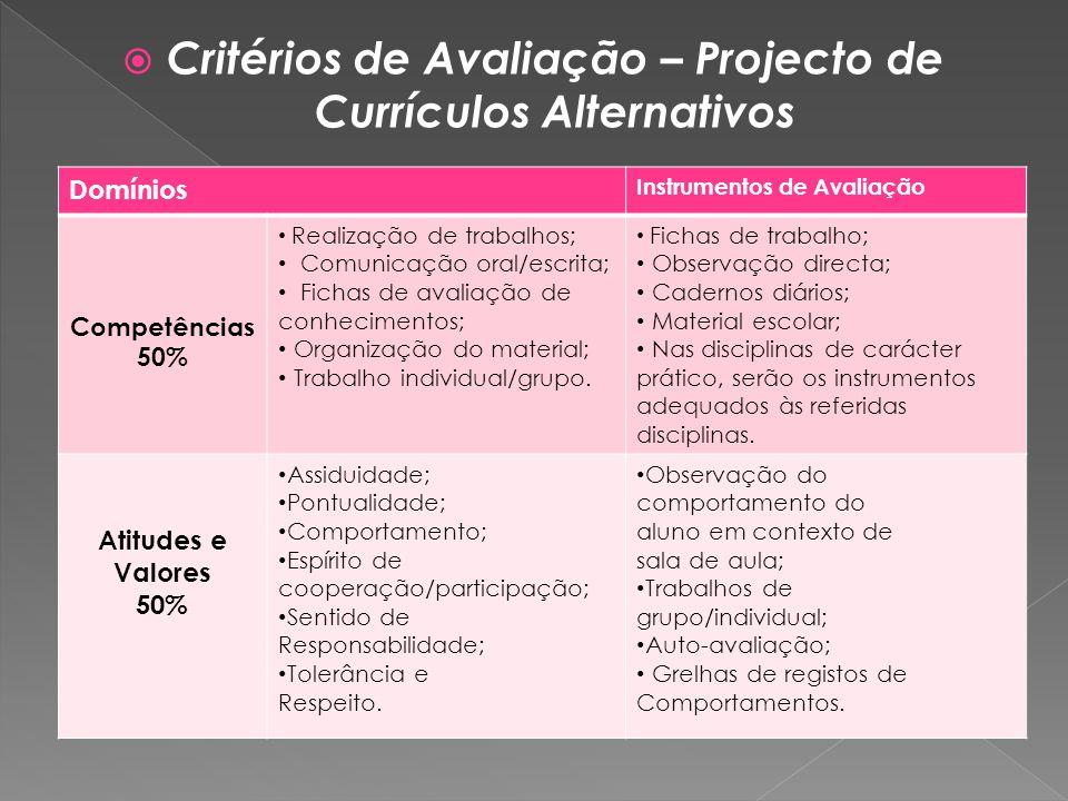 Critérios de Avaliação – Projecto de Currículos Alternativos
