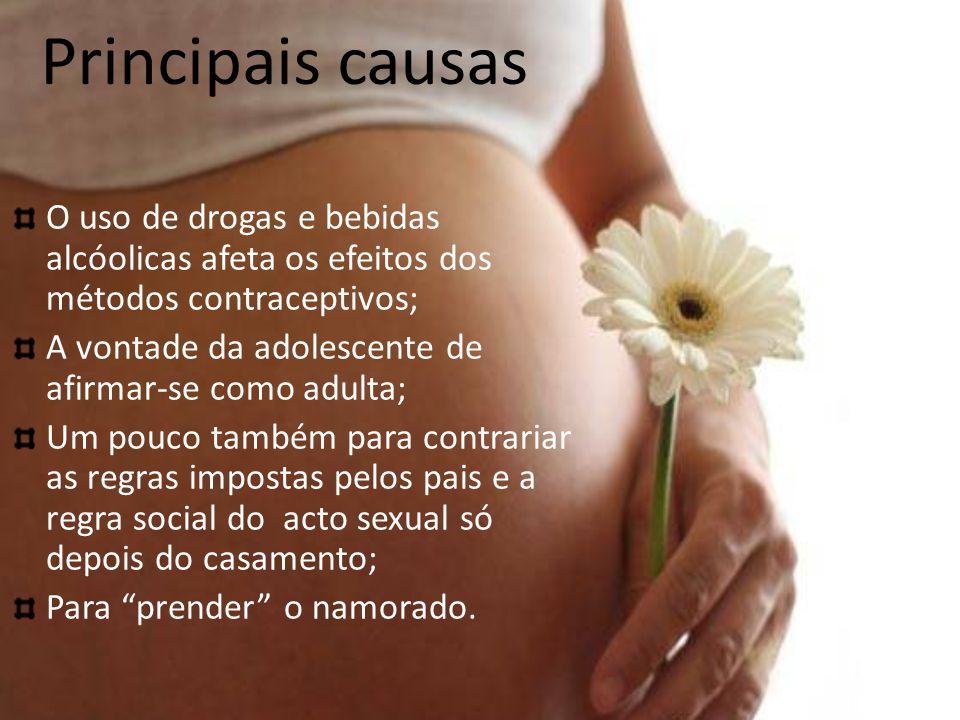 Principais causas O uso de drogas e bebidas alcóolicas afeta os efeitos dos métodos contraceptivos;