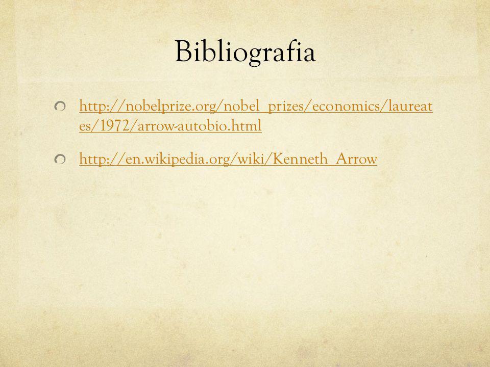 Bibliografia http://nobelprize.org/nobel_prizes/economics/laureat es/1972/arrow-autobio.html.