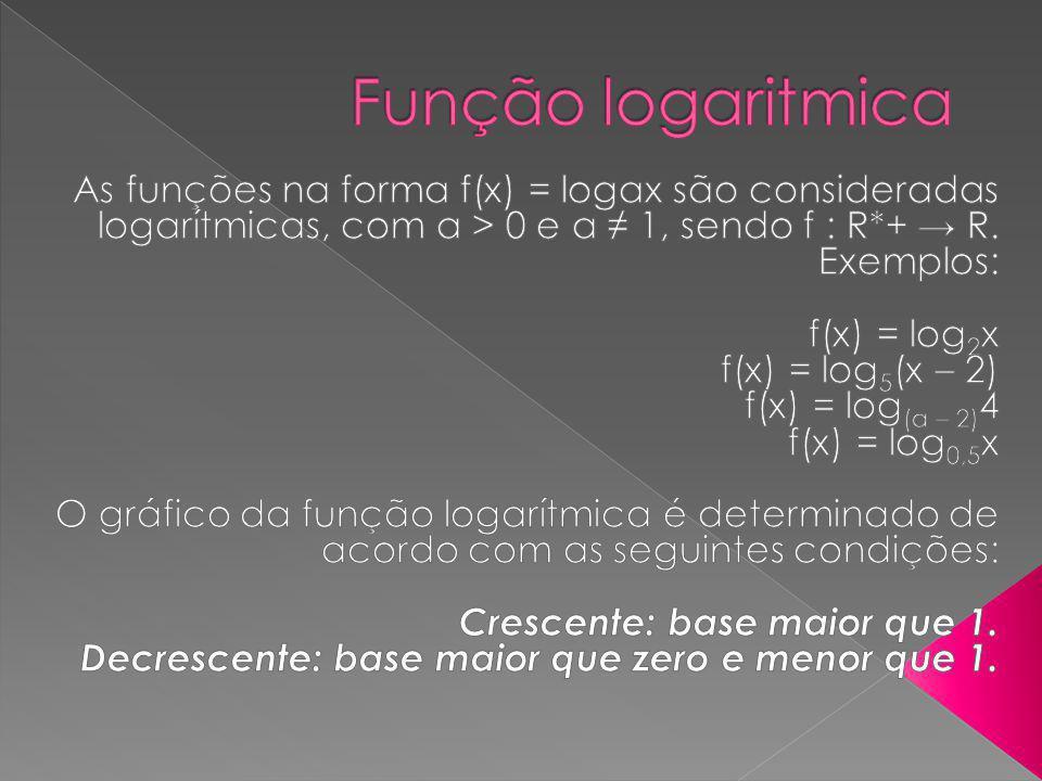 Função logaritmica