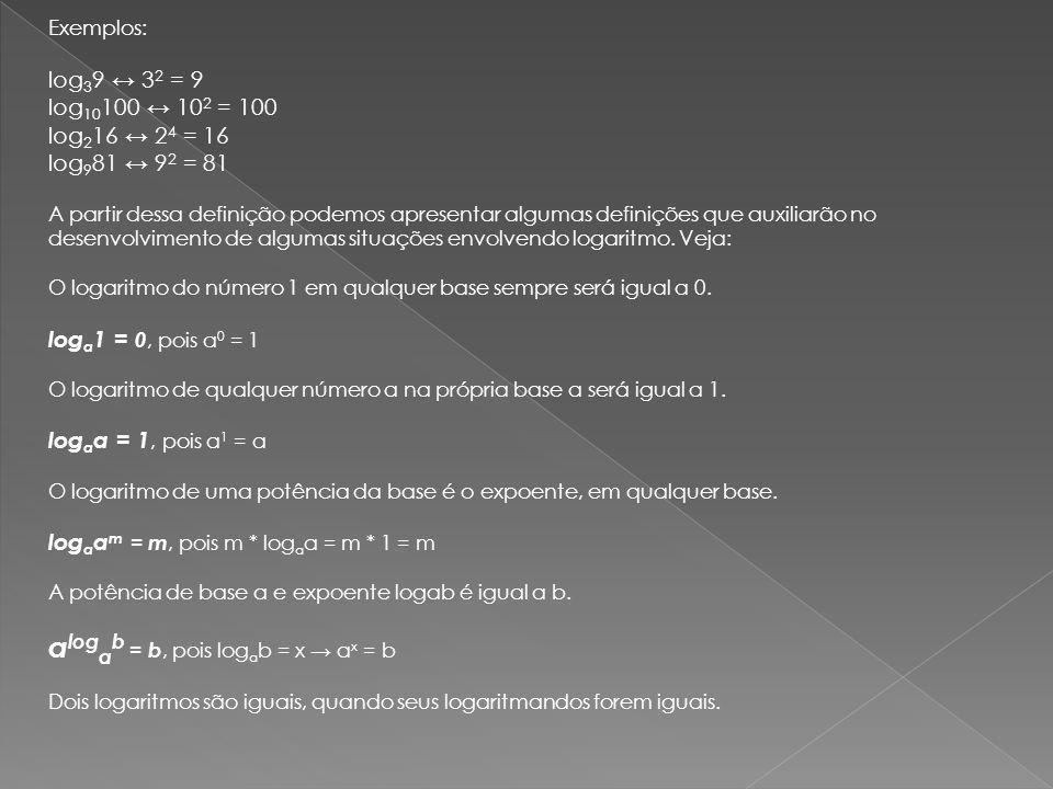 Exemplos: log39 ↔ 32 = 9 log10100 ↔ 102 = 100 log216 ↔ 24 = 16 log981 ↔ 92 = 81 A partir dessa definição podemos apresentar algumas definições que auxiliarão no desenvolvimento de algumas situações envolvendo logaritmo.