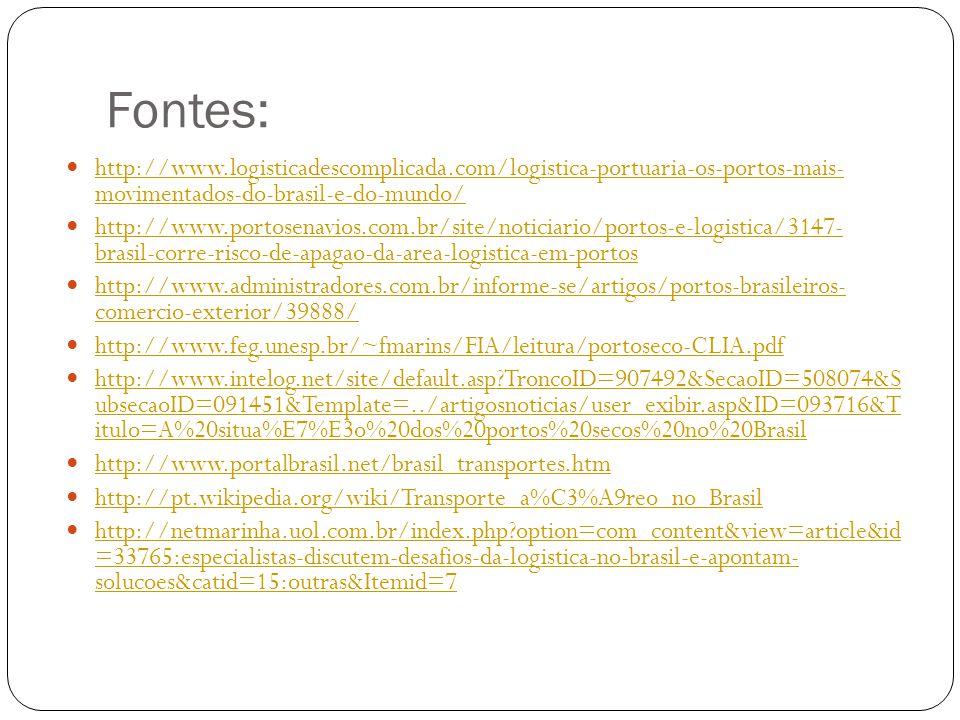 Fontes: http://www.logisticadescomplicada.com/logistica-portuaria-os-portos-mais- movimentados-do-brasil-e-do-mundo/