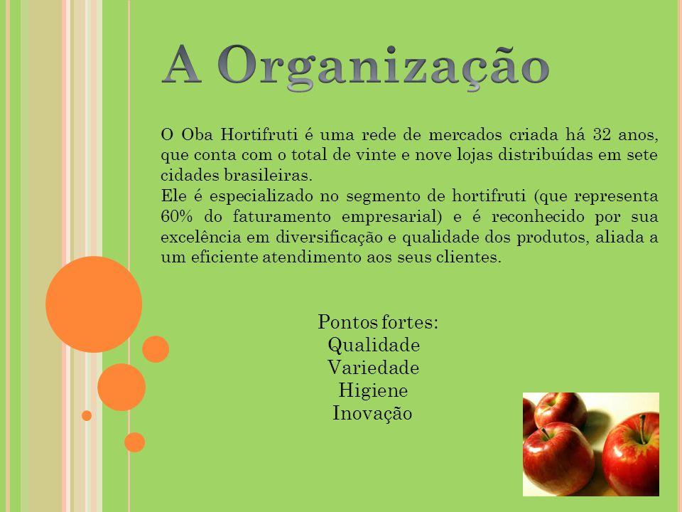 A Organização Pontos fortes: Qualidade Variedade Higiene Inovação