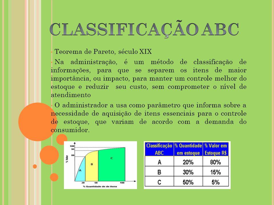 classificação abc Teorema de Pareto, século XIX