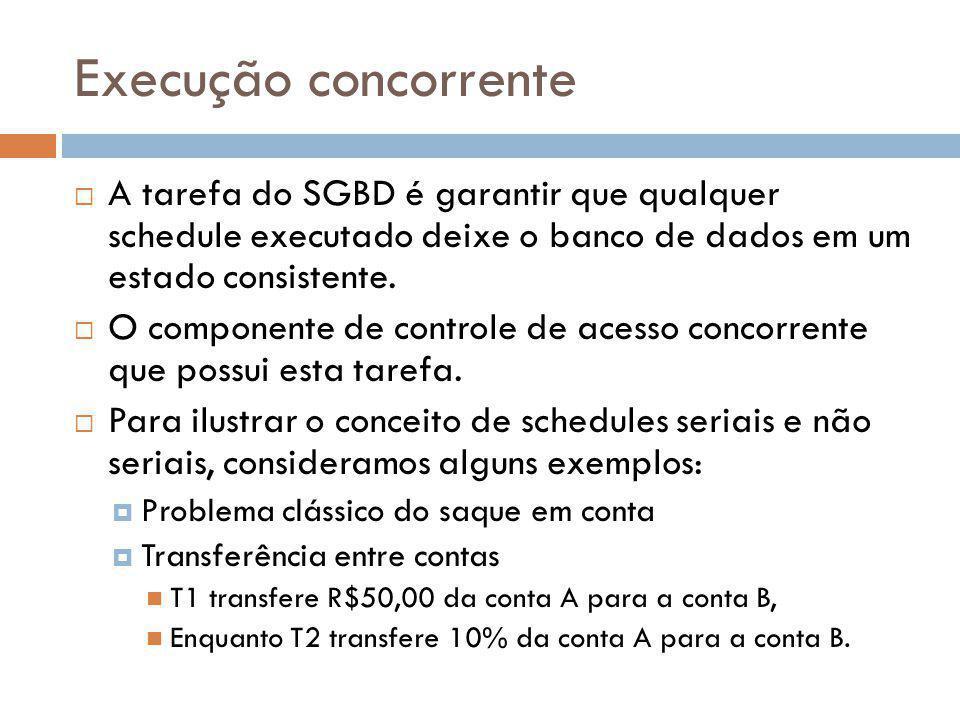 Execução concorrente A tarefa do SGBD é garantir que qualquer schedule executado deixe o banco de dados em um estado consistente.