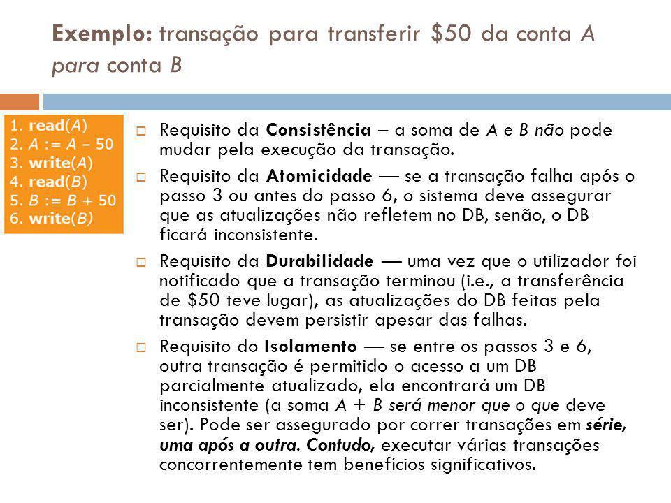 Exemplo: transação para transferir $50 da conta A para conta B