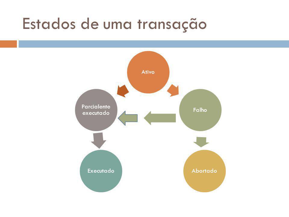 Estados de uma transação