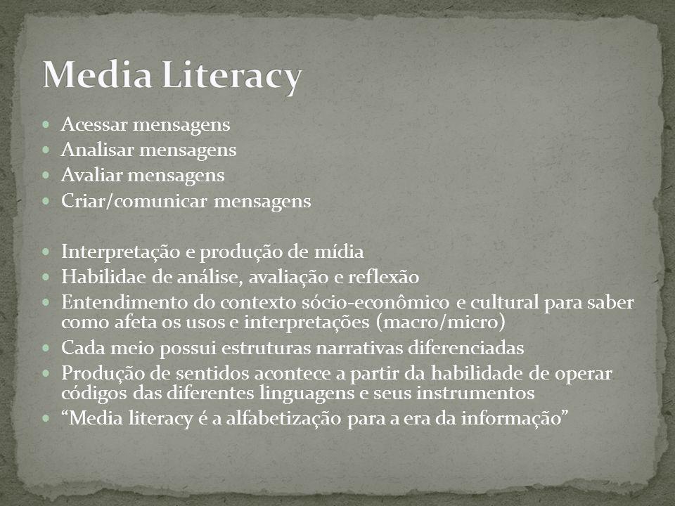Media Literacy Acessar mensagens Analisar mensagens Avaliar mensagens
