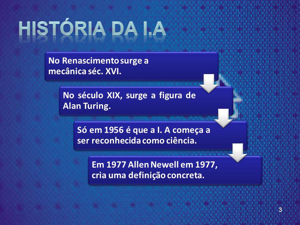 História da I.A No Renascimento surge a mecânica séc. XVI.