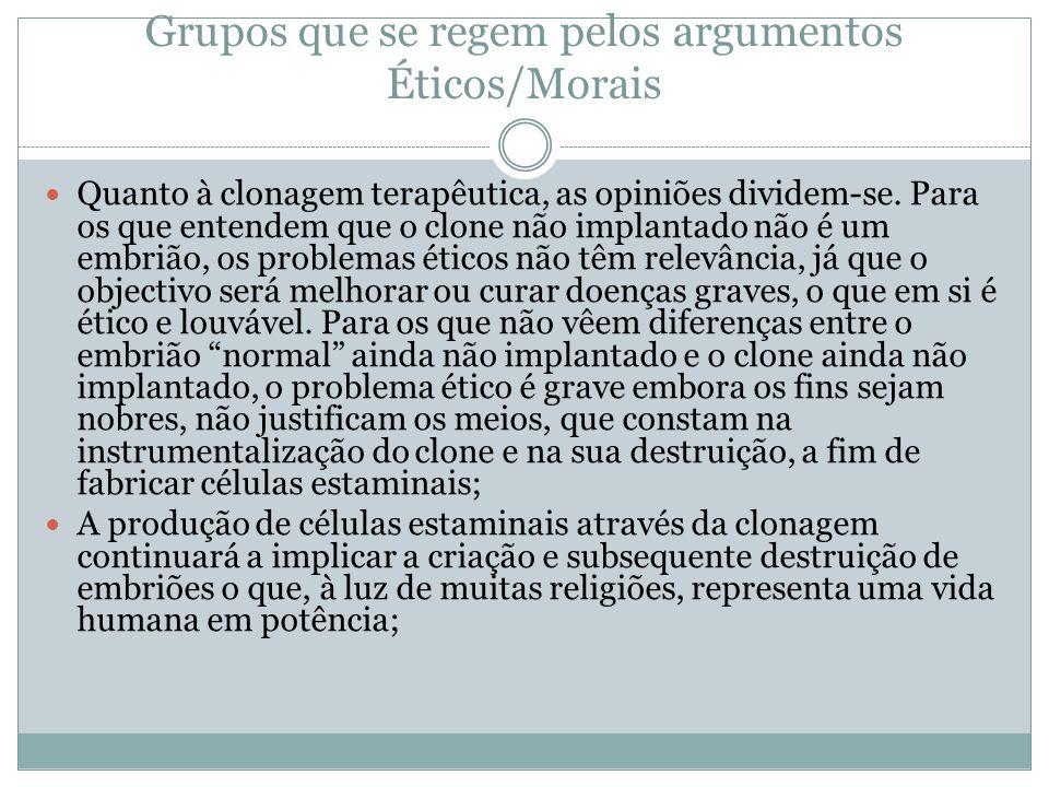 Grupos que se regem pelos argumentos Éticos/Morais