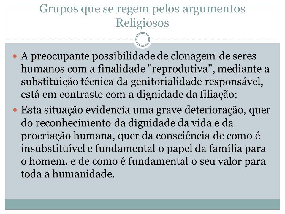 Grupos que se regem pelos argumentos Religiosos