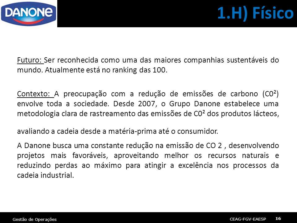 1.H) Físico Futuro: Ser reconhecida como uma das maiores companhias sustentáveis do mundo. Atualmente está no ranking das 100.