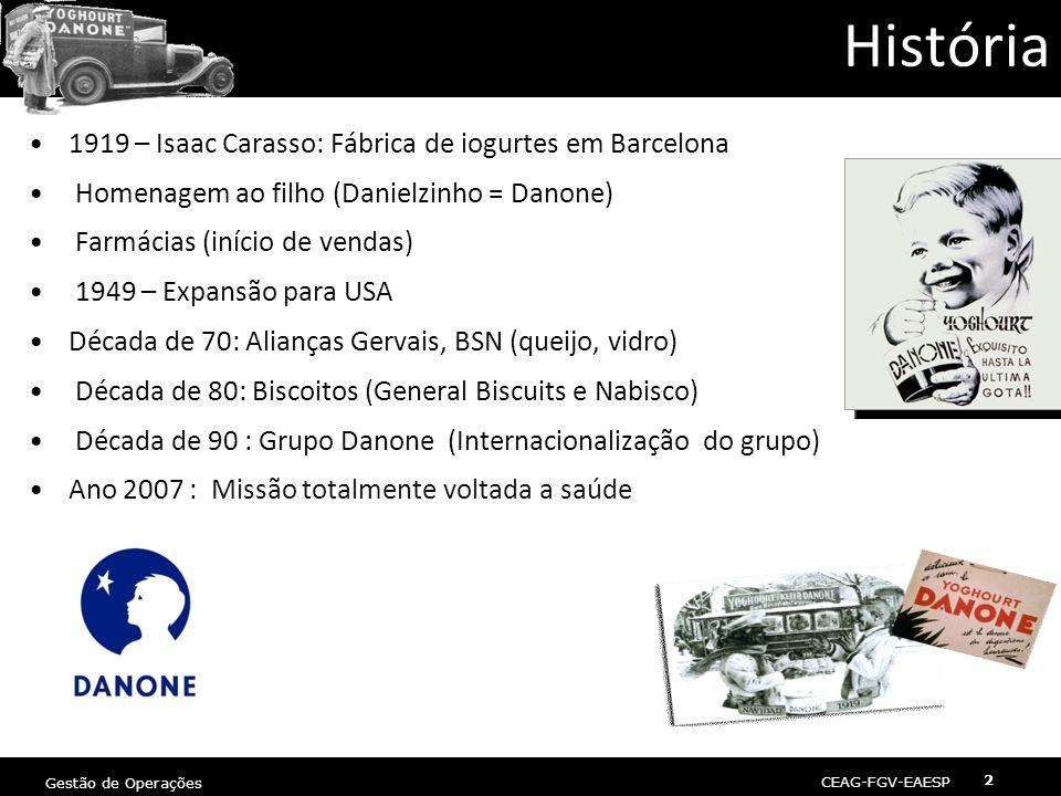 História 1919 – Isaac Carasso: Fábrica de iogurtes em Barcelona
