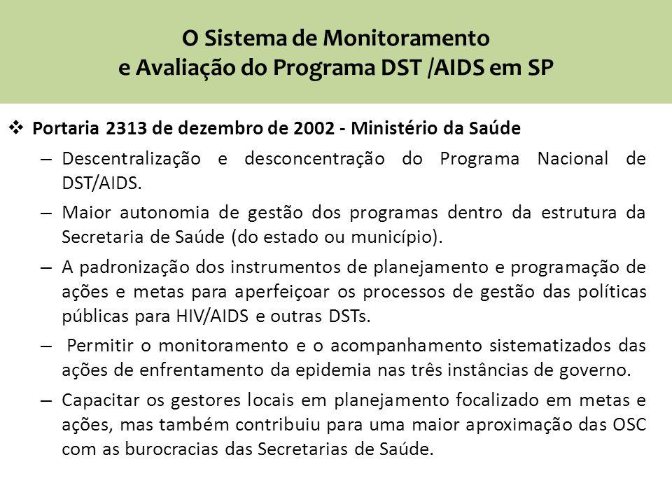O Sistema de Monitoramento e Avaliação do Programa DST /AIDS em SP