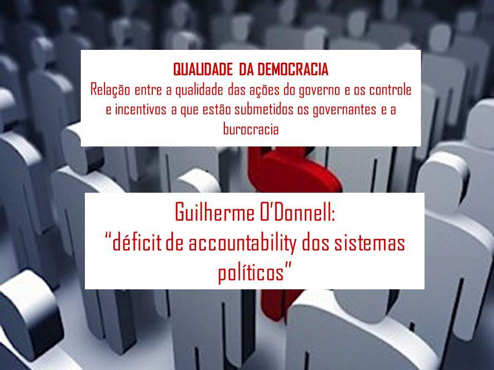 QUALIDADE DA DEMOCRACIA
