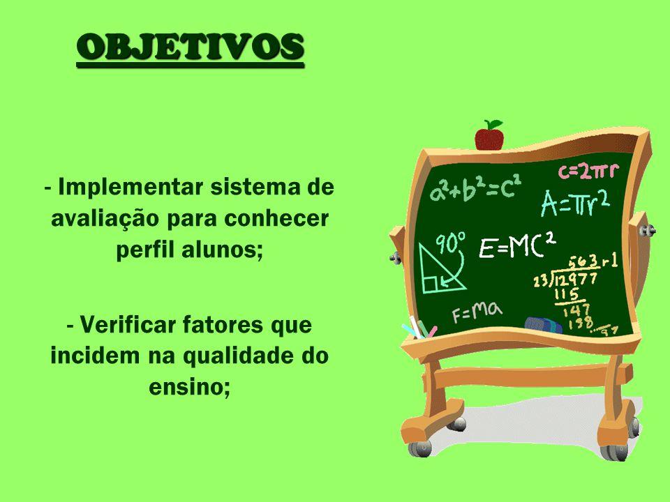 OBJETIVOS - Implementar sistema de avaliação para conhecer perfil alunos; Verificar fatores que incidem na qualidade do ensino;
