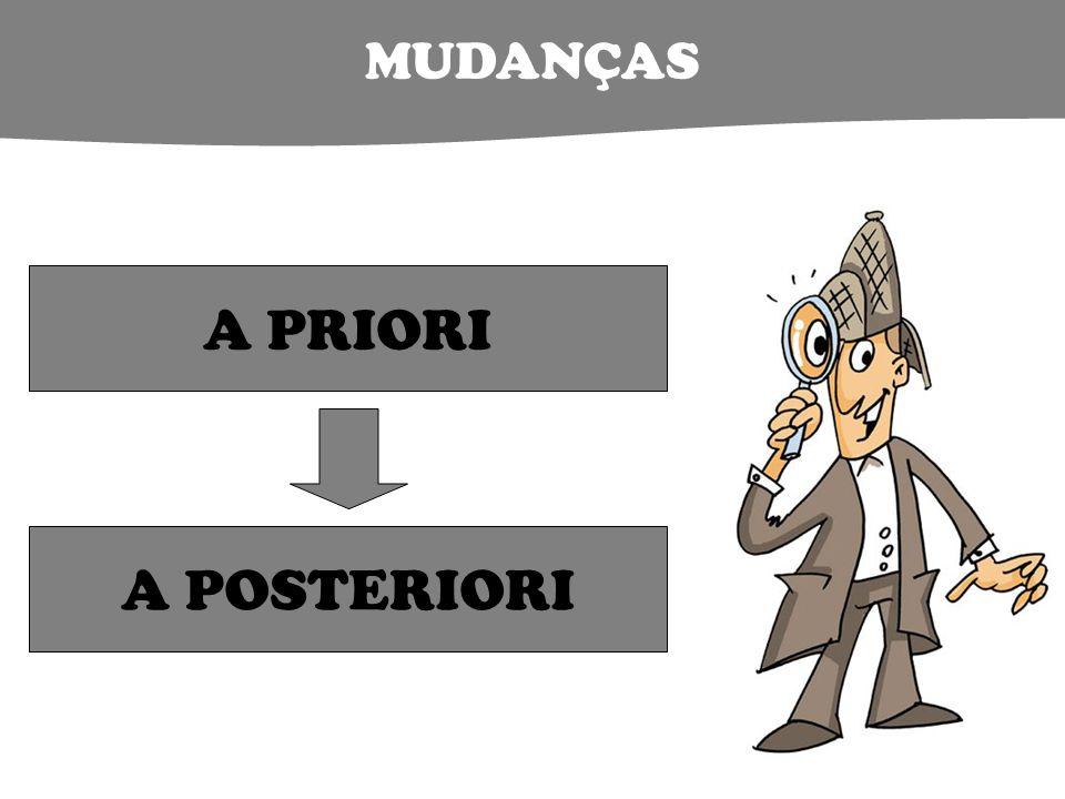 MUDANÇAS A PRIORI A POSTERIORI
