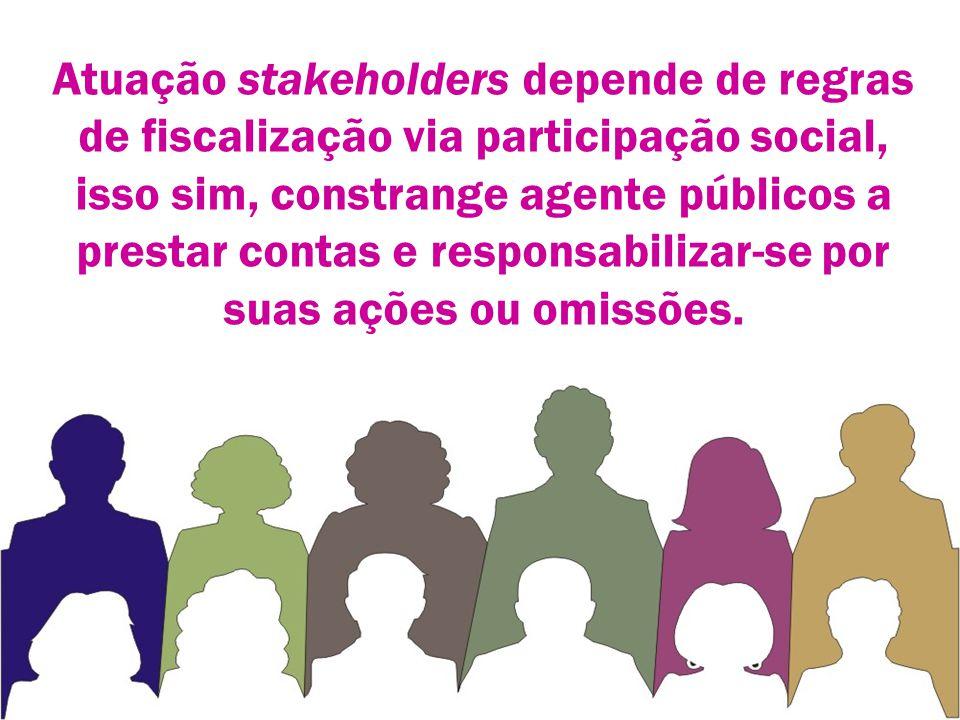 Atuação stakeholders depende de regras de fiscalização via participação social, isso sim, constrange agente públicos a prestar contas e responsabilizar-se por suas ações ou omissões.