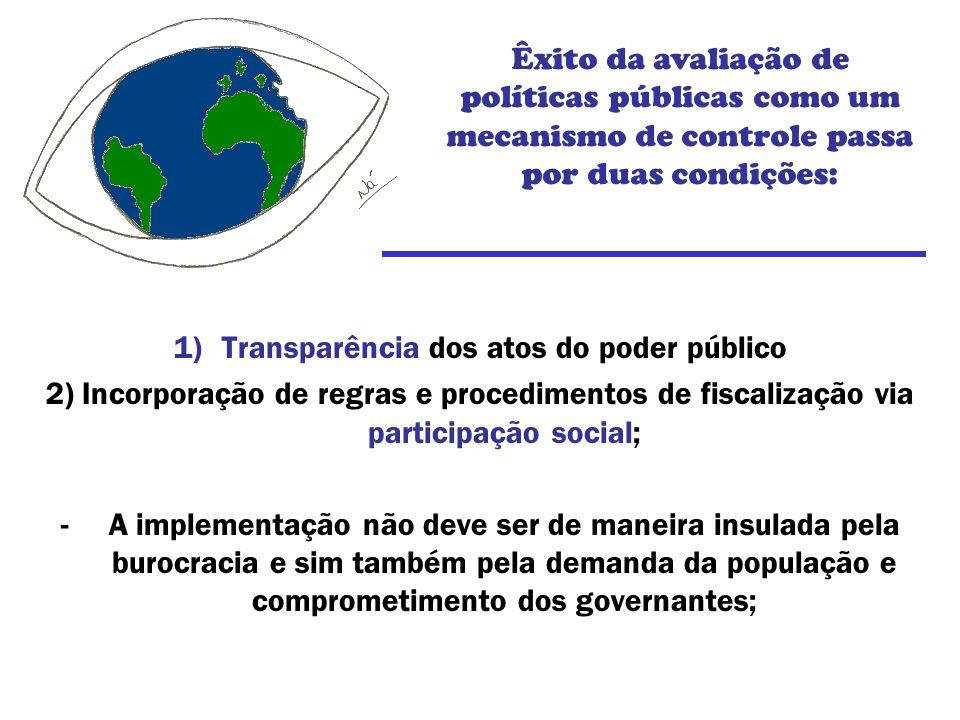 Transparência dos atos do poder público