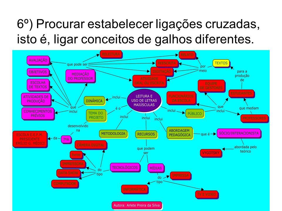 6º) Procurar estabelecer ligações cruzadas, isto é, ligar conceitos de galhos diferentes.