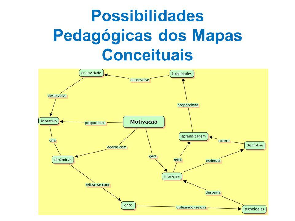 Possibilidades Pedagógicas dos Mapas Conceituais