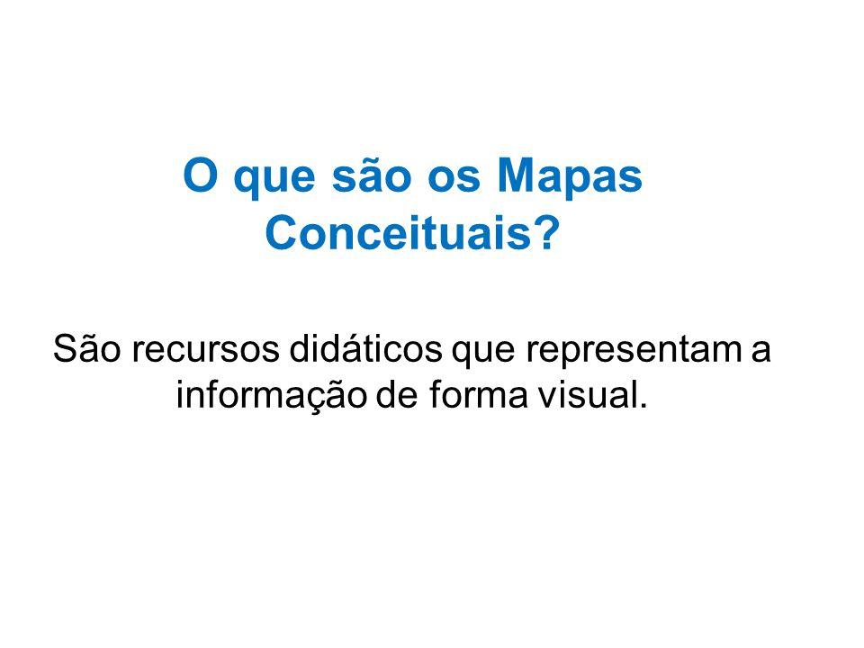 O que são os Mapas Conceituais