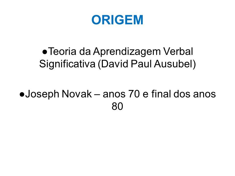 ORIGEM ●Teoria da Aprendizagem Verbal Significativa (David Paul Ausubel) ●Joseph Novak – anos 70 e final dos anos 80.
