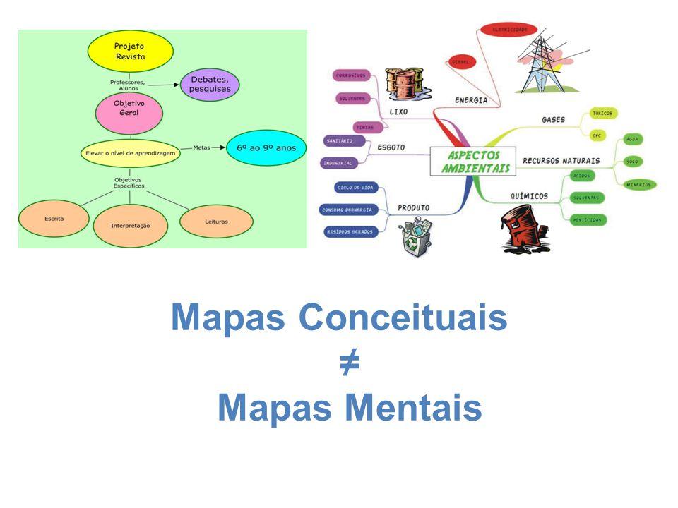 Mapas Conceituais ≠ Mapas Mentais