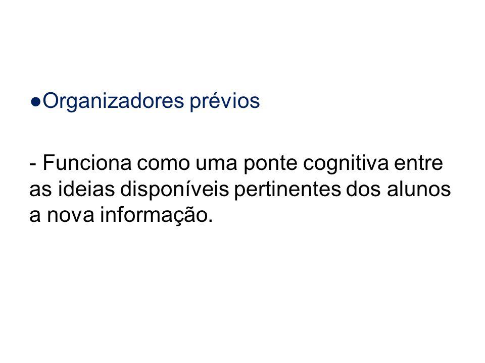 ●Organizadores prévios - Funciona como uma ponte cognitiva entre as ideias disponíveis pertinentes dos alunos a nova informação.